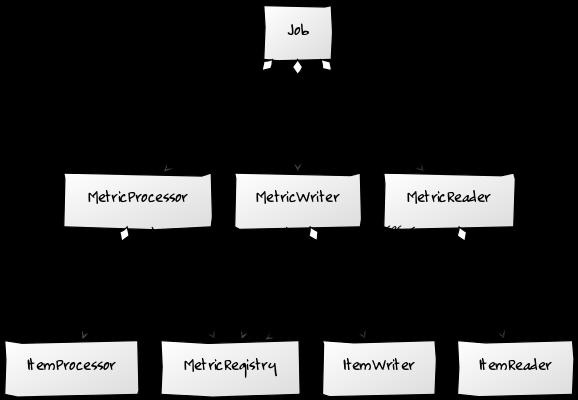 decorator class diagram
