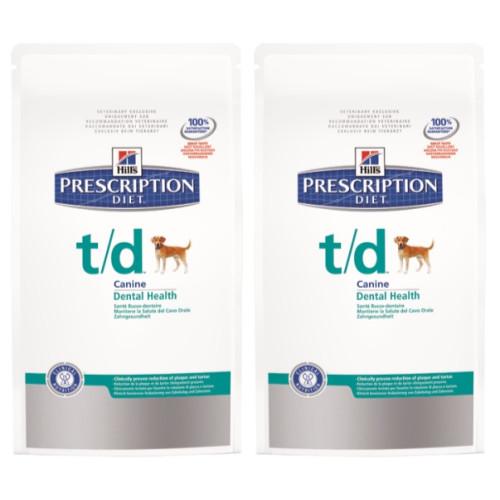 How Do You Order Prescription Dog Food