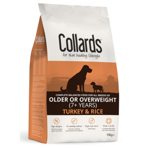 Collards Turkey & Rice Senior & Light Dog Food