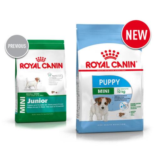 Royal Canin Mini Puppy Food