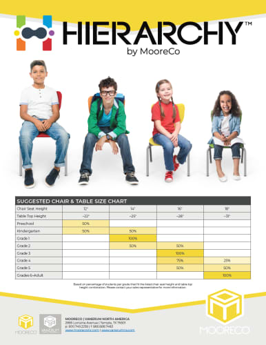 Download Student Chair & Table Size Chart