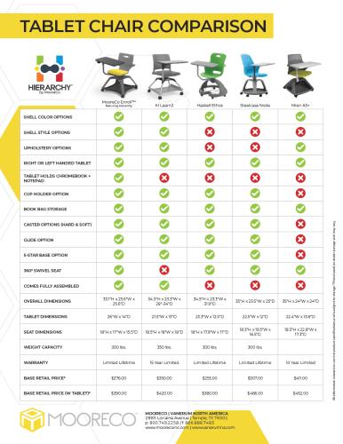 Download Tablet Chair Comparison