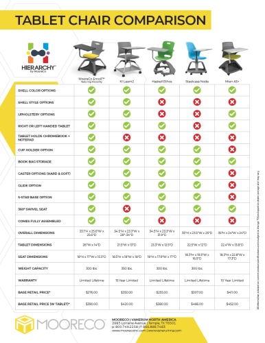 Download Tablet Chair Comparison