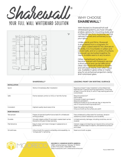 Download Sharewall System
