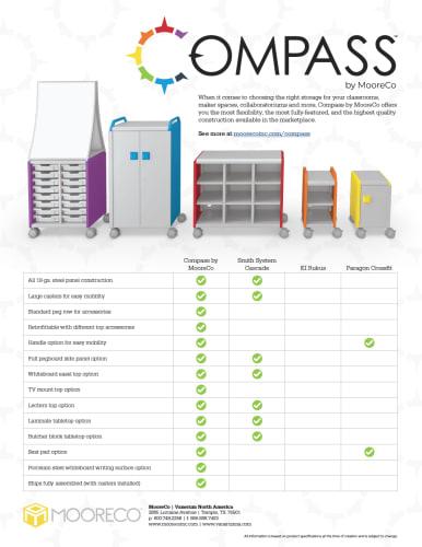 Download Compass Comparison Sheet