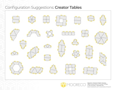 Download Creator Table Configurations