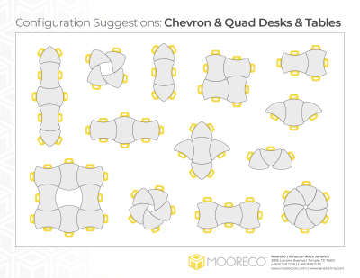 Download Chevron & Quad Desk Configurations