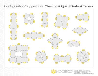 Download Chevron & Quad Desk Configurations