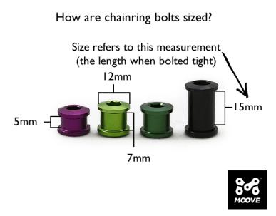 chainring bolt measurement