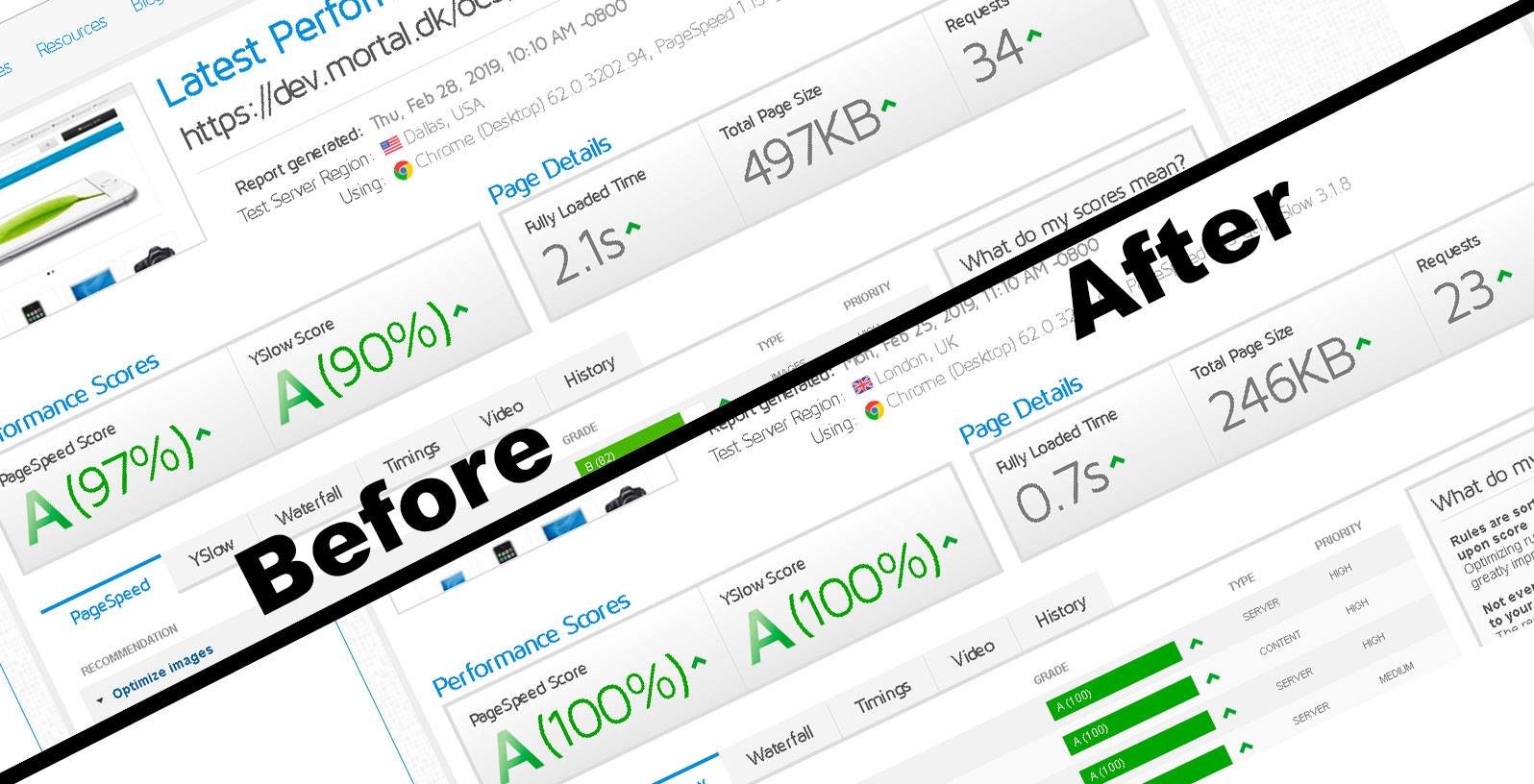 How to get perfect performance score for opencart webshop