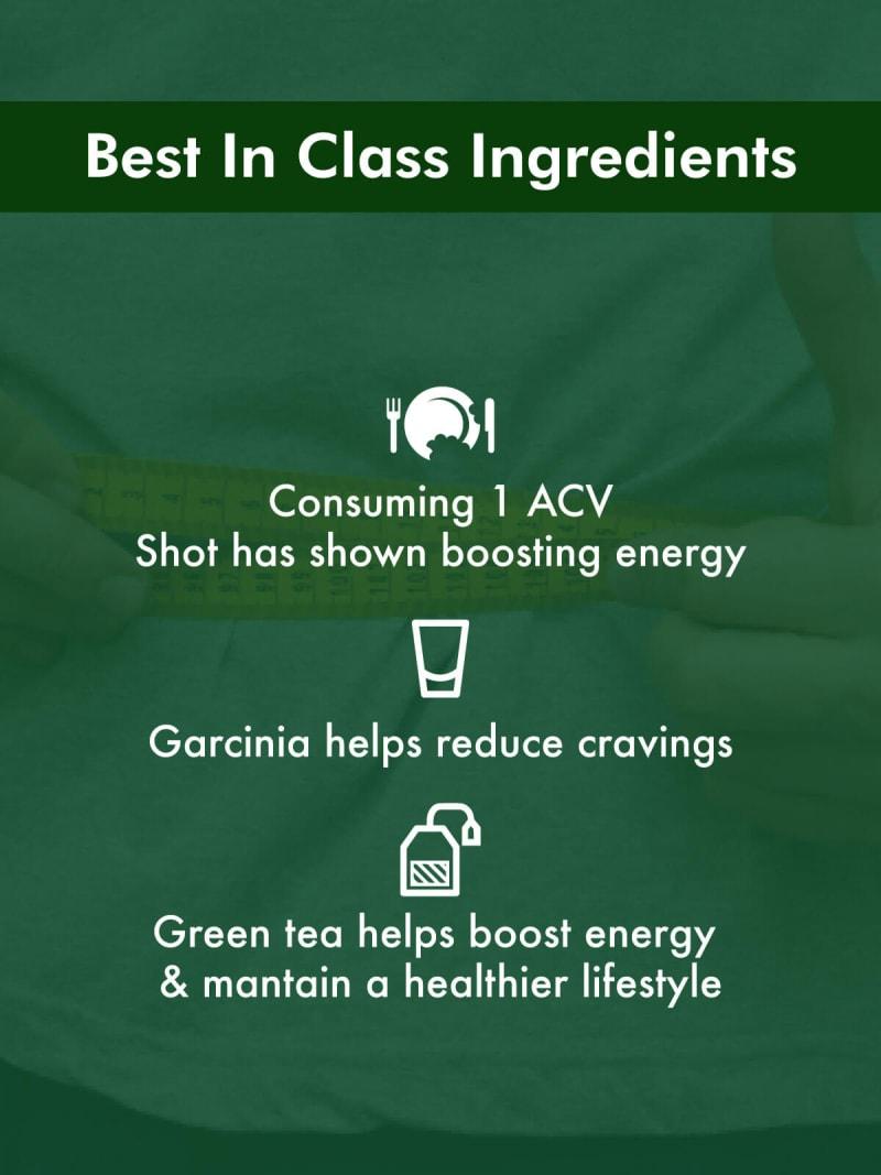 Fat Burner Benefits
