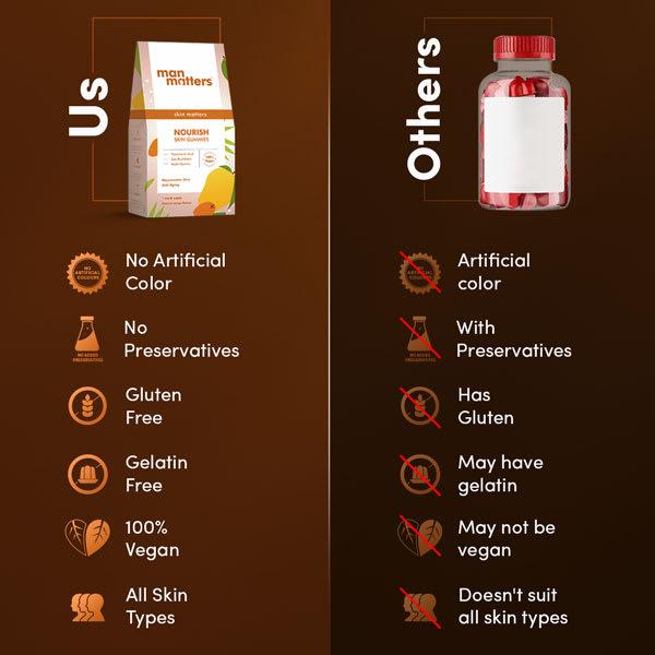 Best skin  vitamins for glowing skin