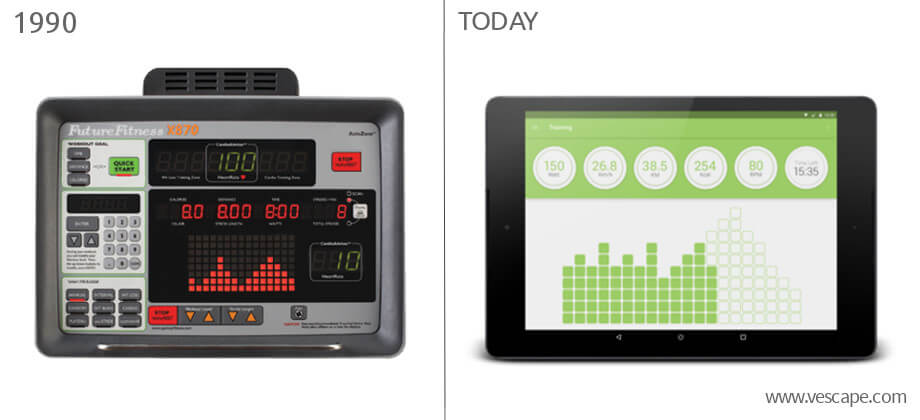 Bluetooth elliptical machine console ipad