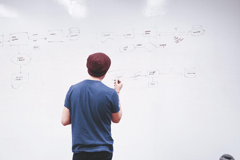 Como criar um mapa da jornada do cliente
