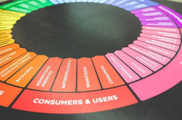 Gerenciamento do ciclo de vida do cliente