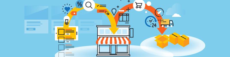 10 Estratégias psicológicas de precificação de produtos para loja virtual