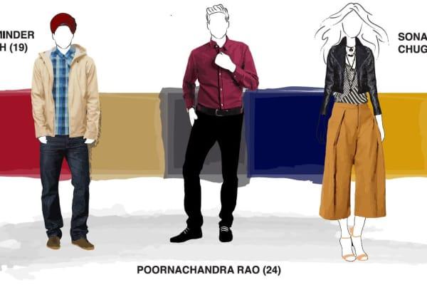 Melbourne Talam Costume Design