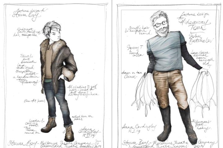 Artwork for Costume Design Presentation