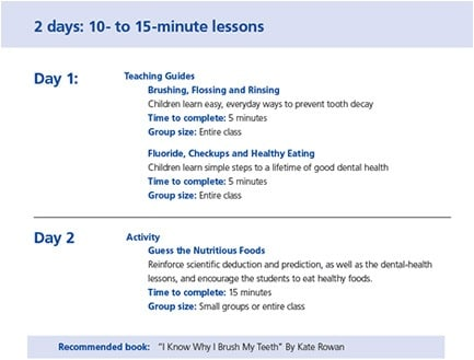 2 days: 10-15 Minute lessons Preview