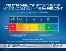 Crest Pro-Health Professional Materials
