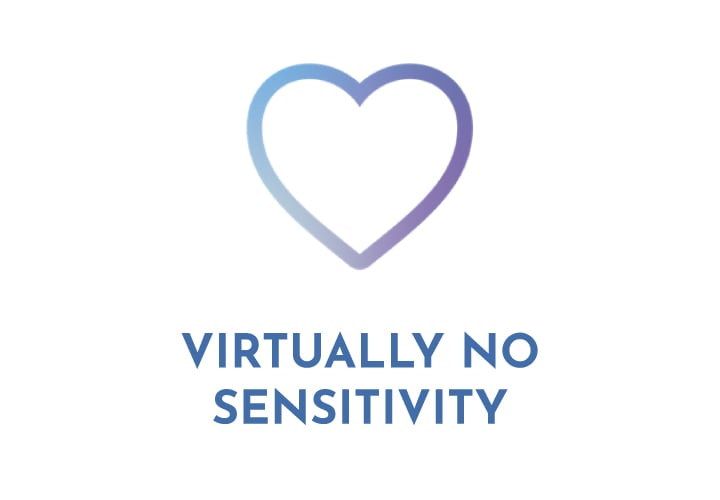 Virtually No Sensitivity