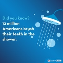 Did you know? 12 million Americans brush their teeth in the shower.