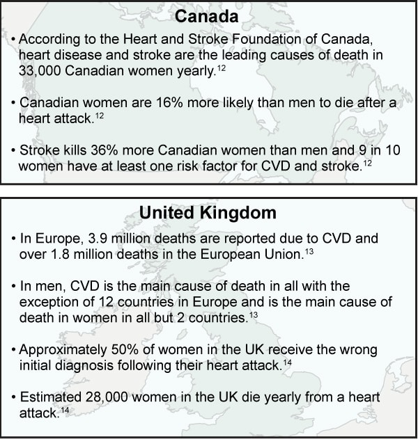 Image: Cardiovascular Disease - Spotlight on Canada and the United Kingdom.