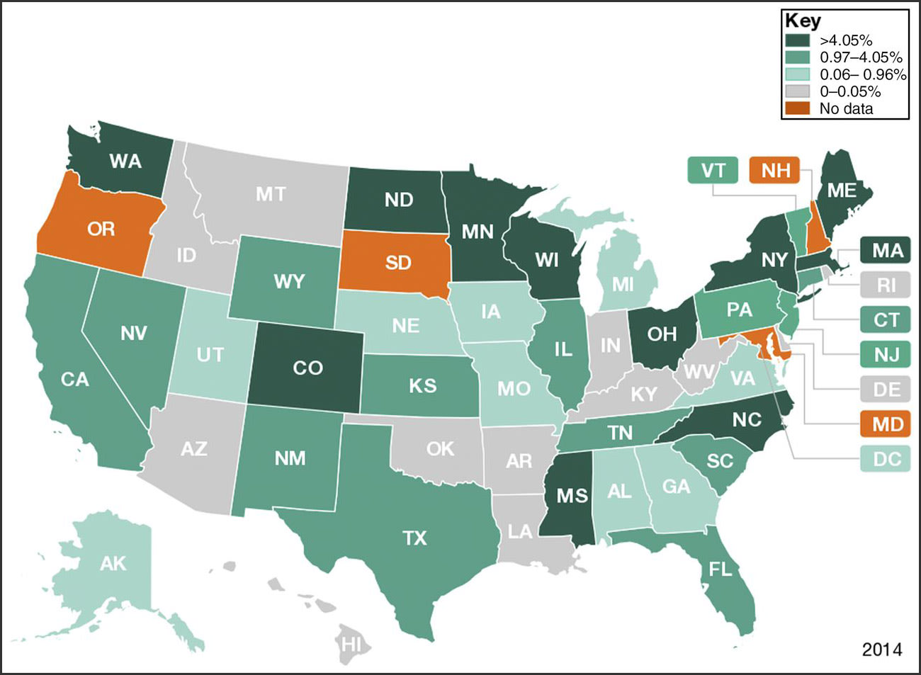 US states with Medicaid Funding for Oral Health Screening and Fluoride Varnish