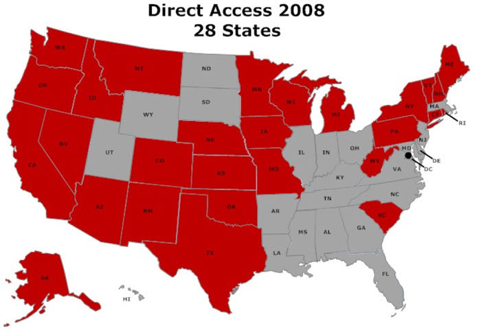 Timeline showing the number of direct access states in the US 2008.