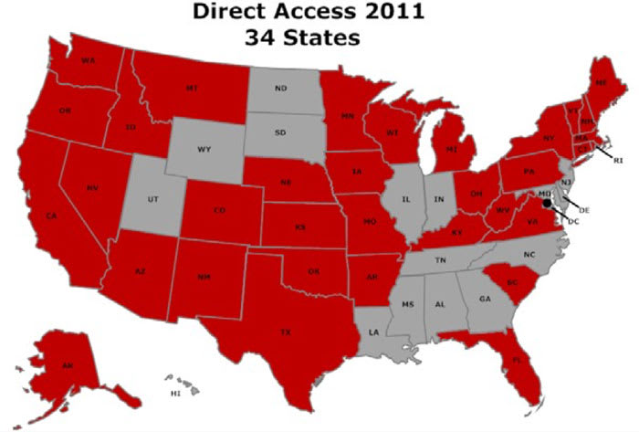 Timeline showing the number of direct access states in the US 2011.