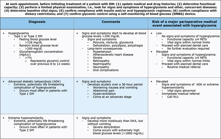 CE 509 Table 9 Antidiabetic Agents 2