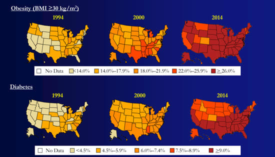 Maps showing Obesity and Diabetes rates in the US
