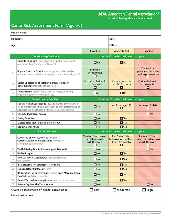 Chart to identify the oral health risks for patients who use/abuse various substances.