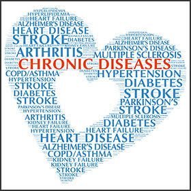 Introduction - Chronic Diseases (ce567)