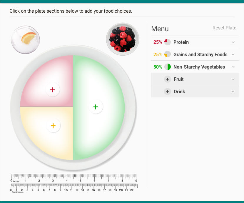 Figure 3 is a screenshot of an interactive tool created by the American Diabetes Association