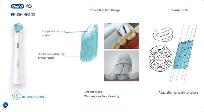 Chart showing a Oral-B iO power brush head features.