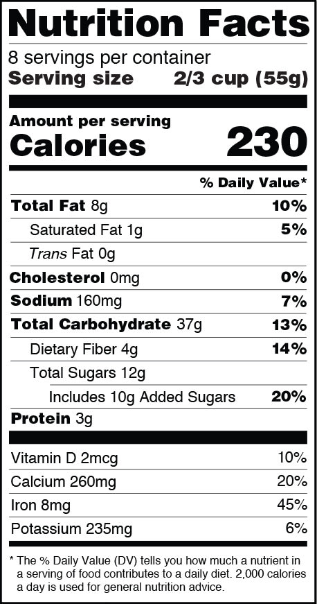 Image showing new nutrition facts label.