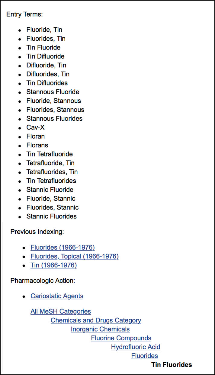 Image: Tooth Whitening / Bleaching Entry Terms and MeSH Categories
