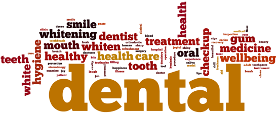 dental word collage