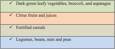 Chart listing foods rich in folate