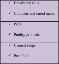 """Chart showing the """"Salty Six"""" foods that add the most sodium in a diet"""