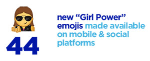 44 new Girl Power emojis made available on mobile & social platforms