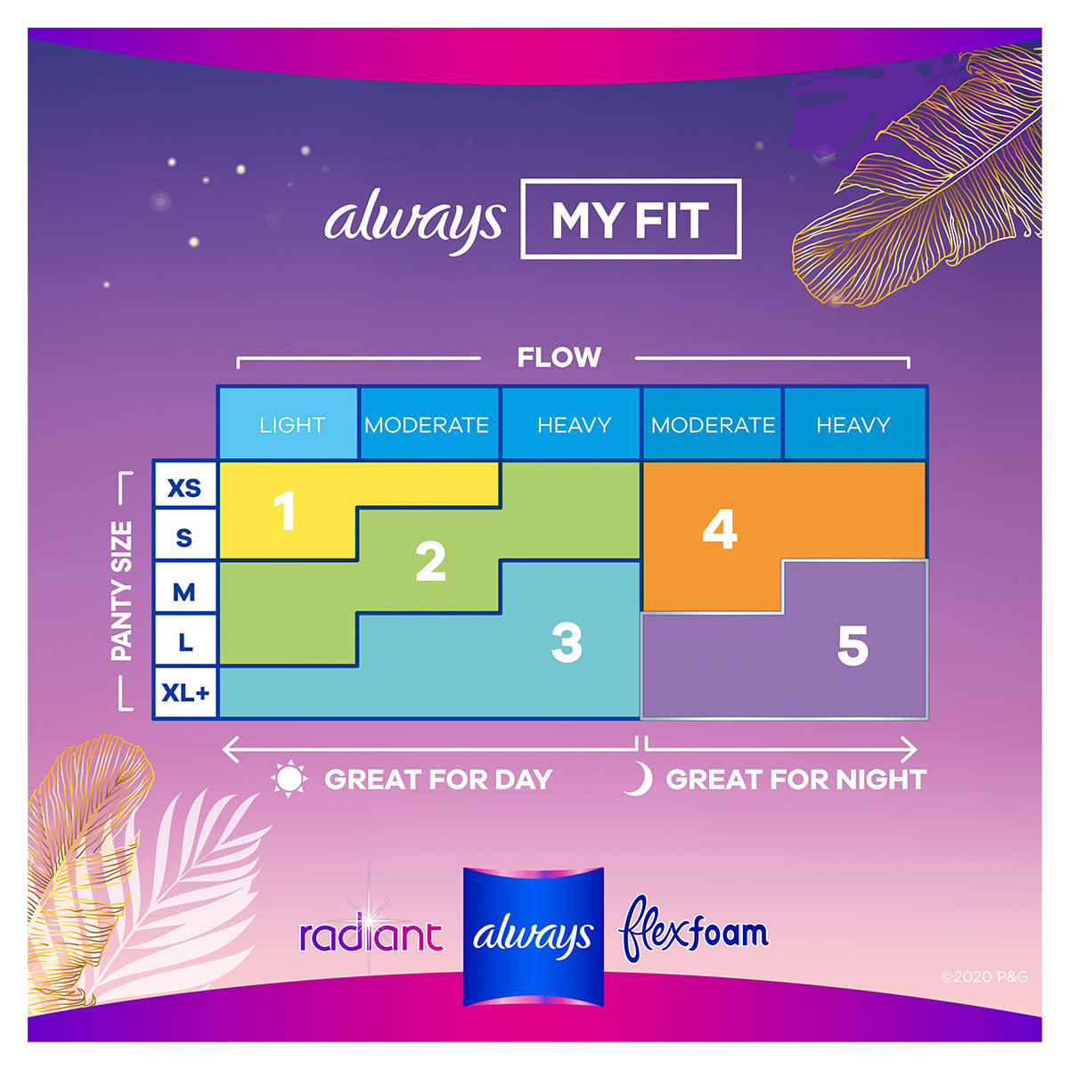Always Radiant FlexFoam Night