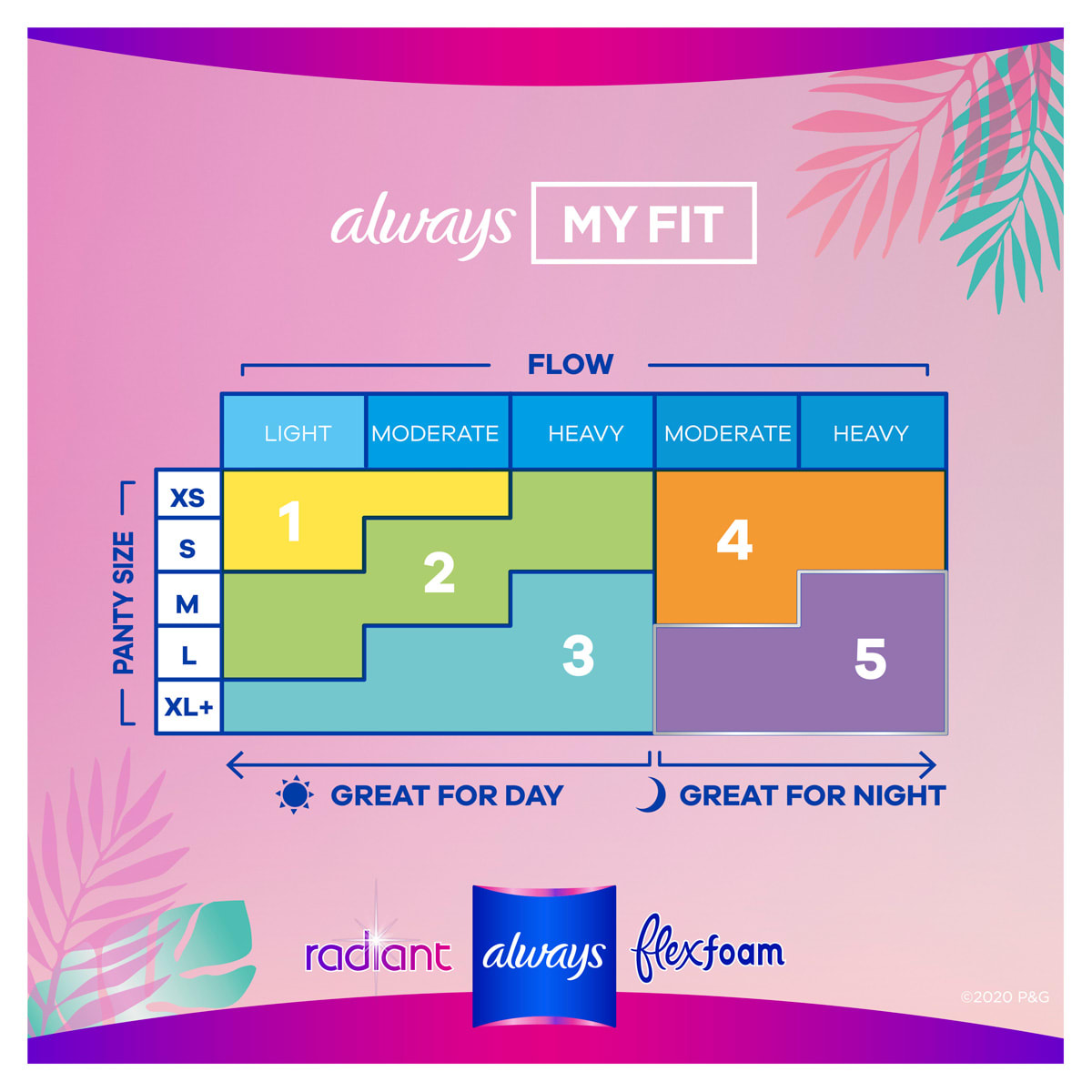 Always Radiant with FlexFoam My Fit chart