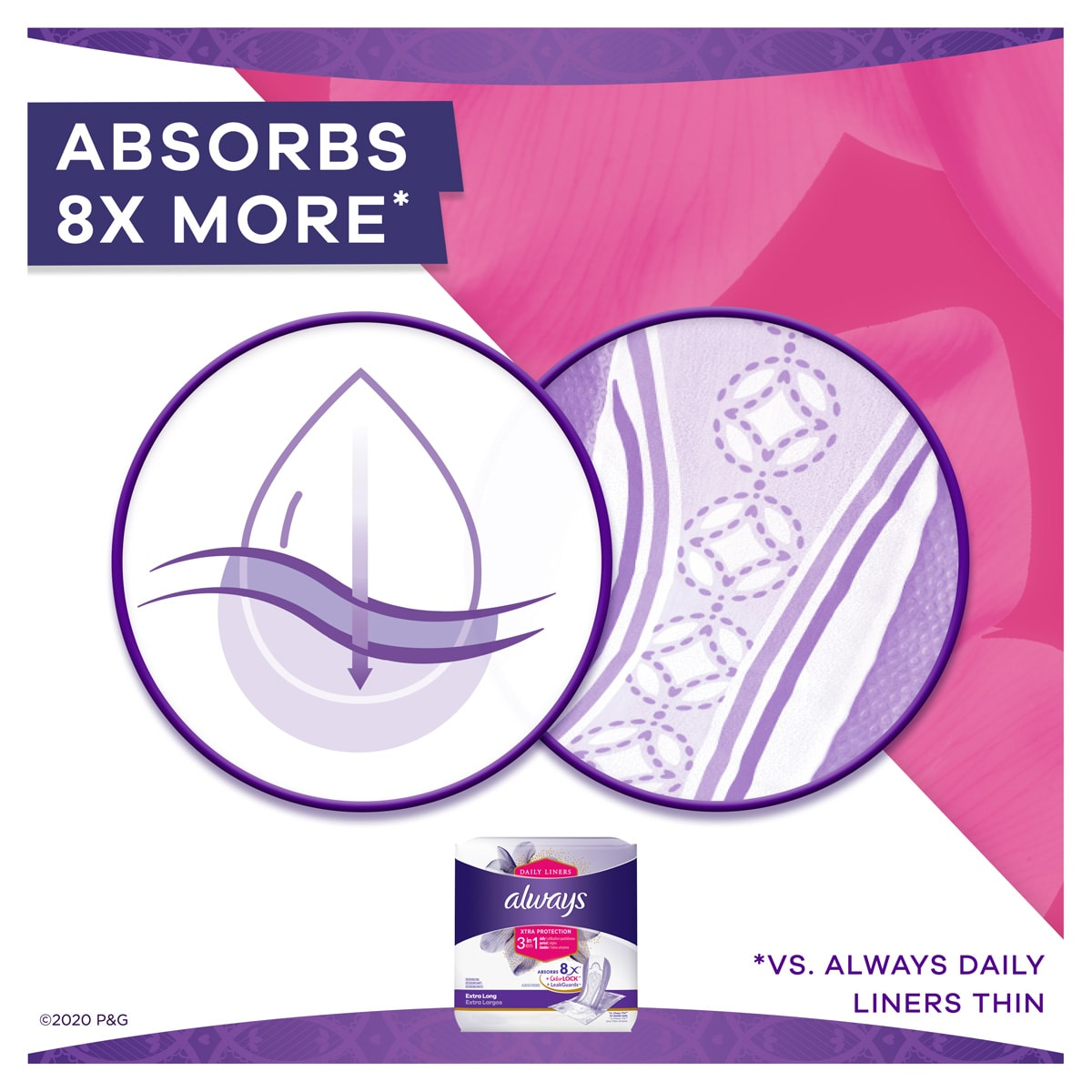 Always Xtra Protect 3 in 1 Extra Long Liners With LeakGuards Absorbs 8x More benefit