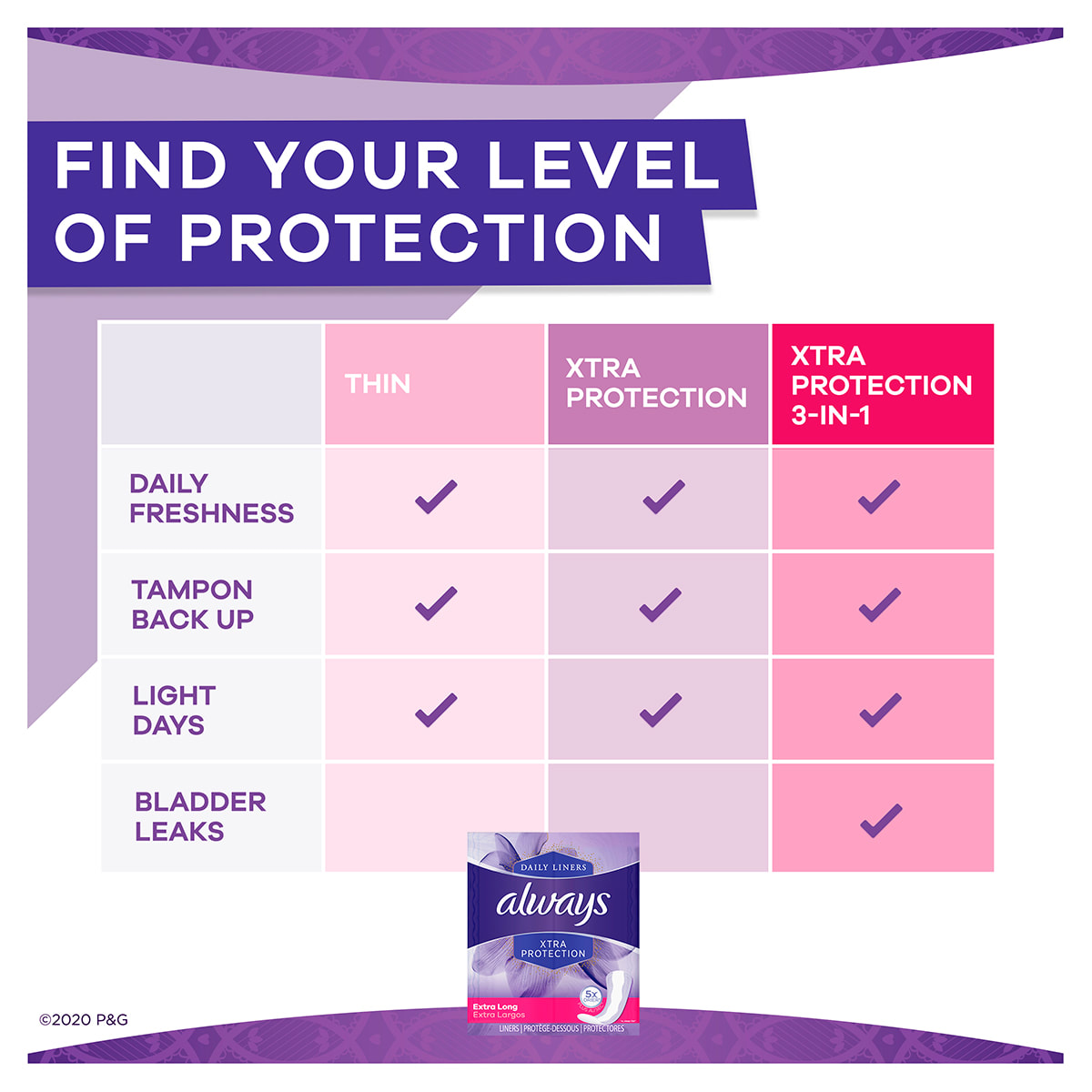 Always Xtra Protect Extra Long Liners Find Your Level of Protection benefit