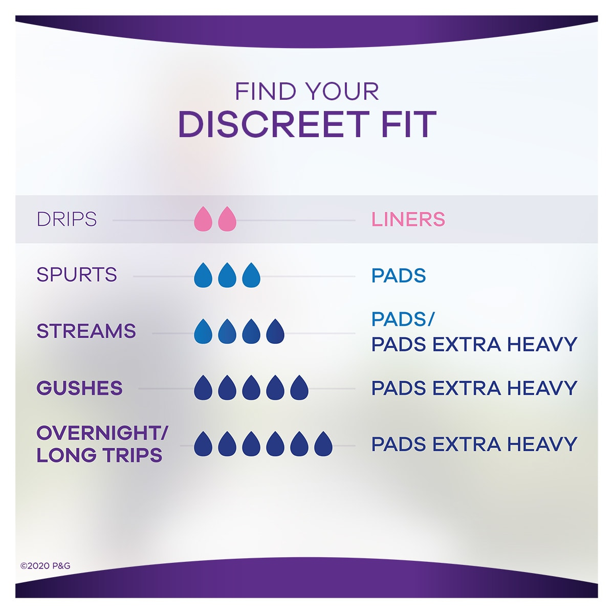 Always_Discreet Find your Discreet fit