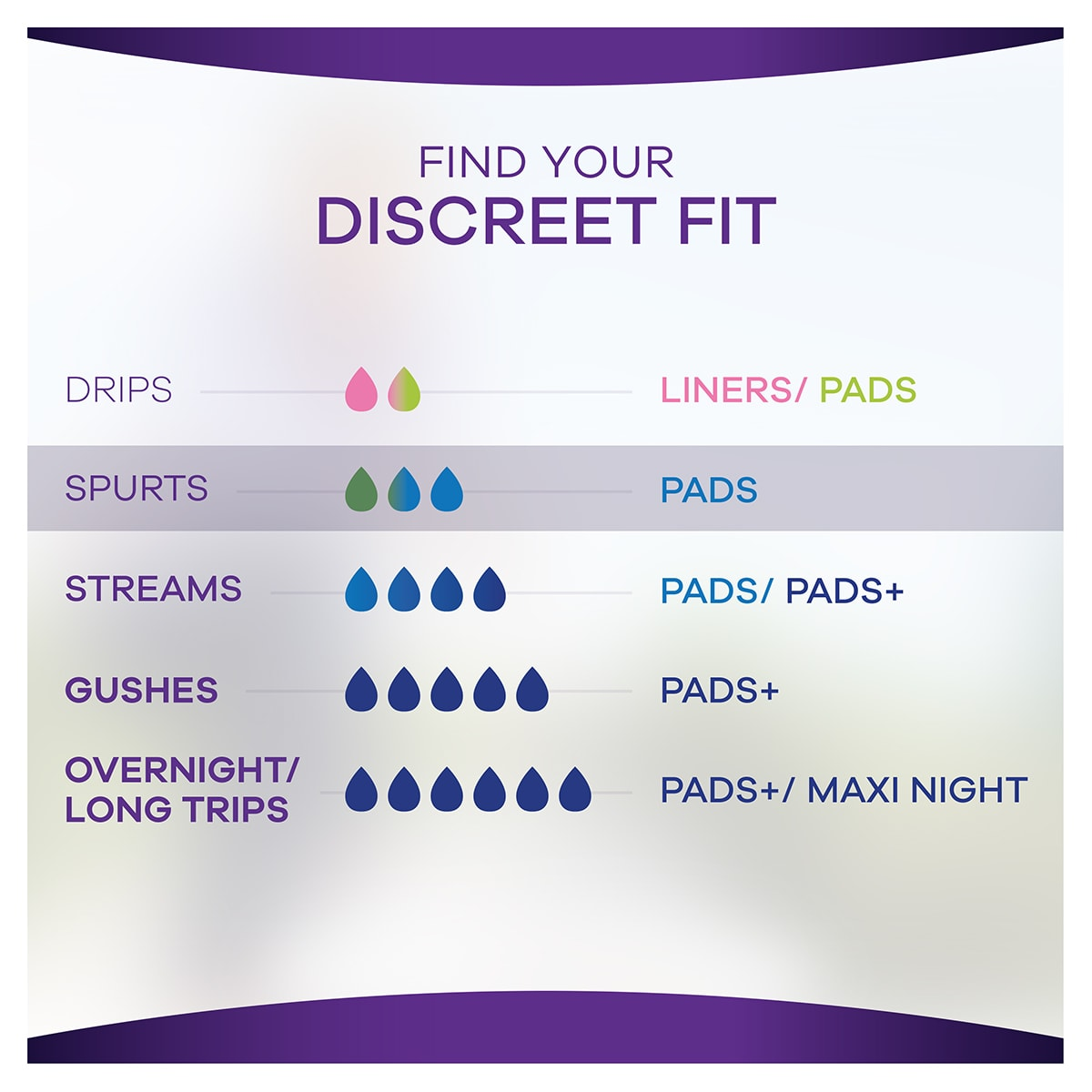 Always Discreet Pads Find Your Discreet Fit Pads 1200x1200