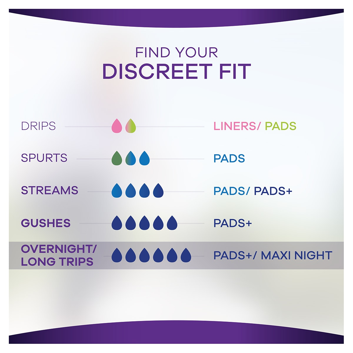 Always Discreet Pads Find Your Discreet Fit Pads Maxi Night 1200x1200