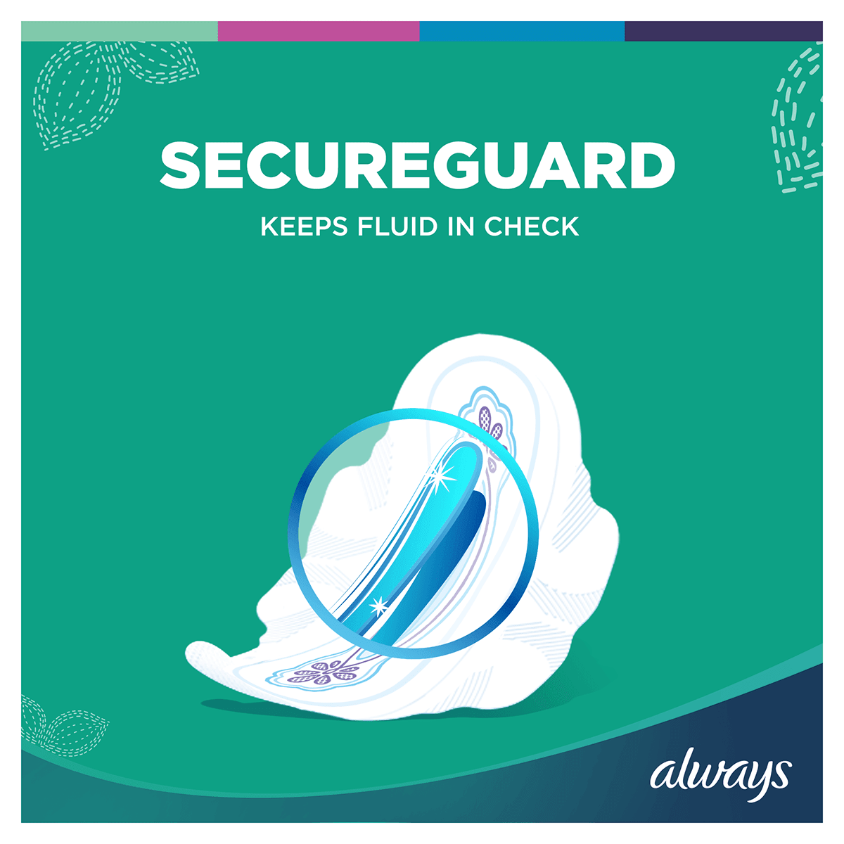 ALWAYS Ultra Normal Wings Sanitary Towel Menstrual Cycle Secureguard